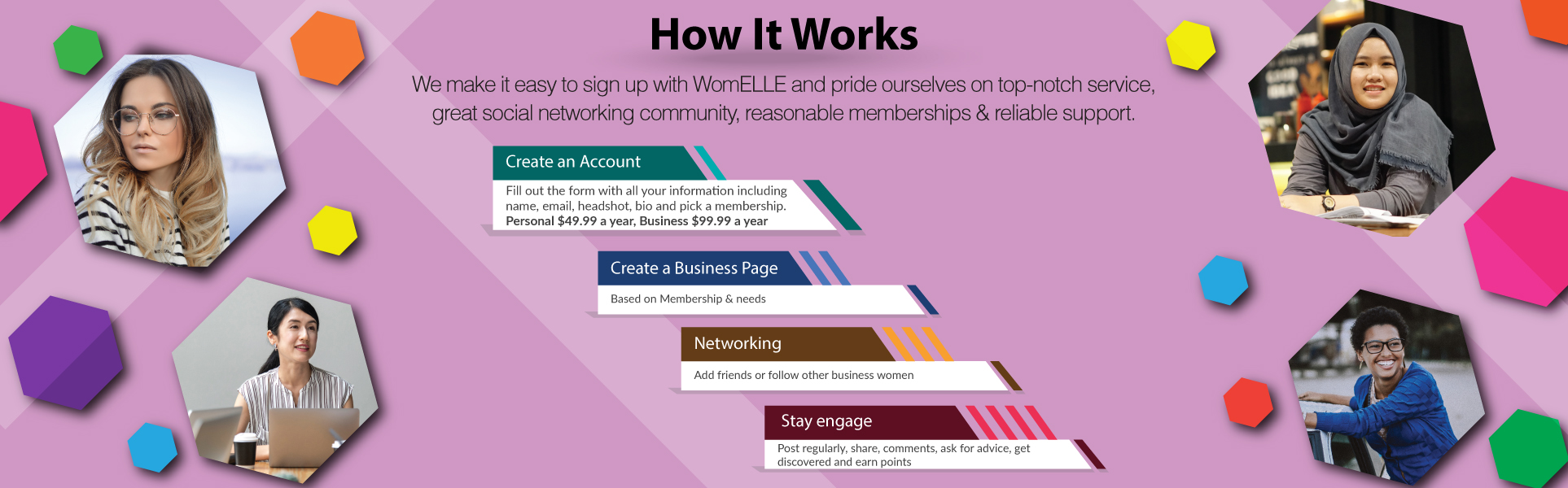 Womelle Community (How It Works)